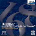 ベートーヴェン: 交響曲第1番, 第8番, 第6番「田園」 (6/16-17, 29-30/2007)  / ウラディーミル・アシュケナージ指揮, NHK交響楽団