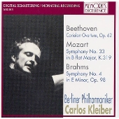 Beethoven: Coriolan Overture; Mozart: Symphony No.33; Brahms: Symphony No.4