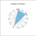 Fringe or Tritone?