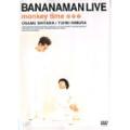 BANANAMAN LIVE monkey time
