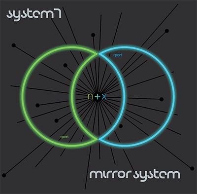 System 7/N+X[WKYCD-052]