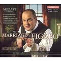 Opera in English - Mozart: The Marriage of Figaro