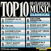 Top 10 of Classical Music - Classical